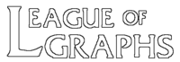 LeagueofGraphs logo