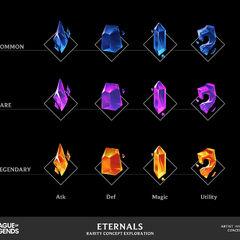 Eternals Concept 3 (by Riot Artist <a href=