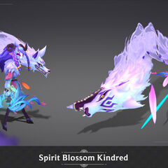 Model Kindred Duchowego Rozkwitu 3 <small>(autor: <a rel=