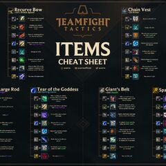 Item Cheat Sheet (Season 2)
