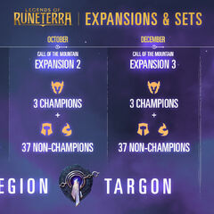 Legends of Runeterra Development Road Map 4