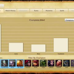 League tab 4 <small>(Patch <a href=