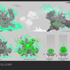 Zombie Nunu & Willump Update Concept 2 (by Riot Artist <a href=