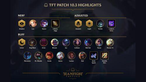 Обновление 10.3 (Teamfight Tactics)