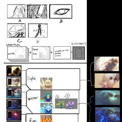 Elementalist Lux Promo Concept 1 (by Riot Artist <a href=