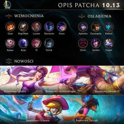 Opis patcha 10.13