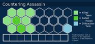 TFT Assassin Countering