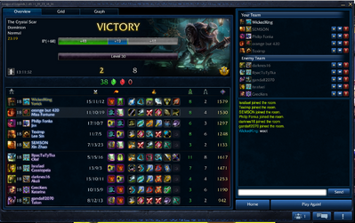 User Blog Caporai Personal Score So Far With Yorick In