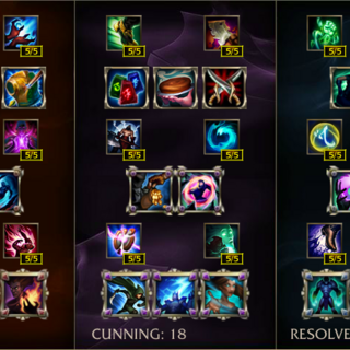 All 2016 Summoner Masteries