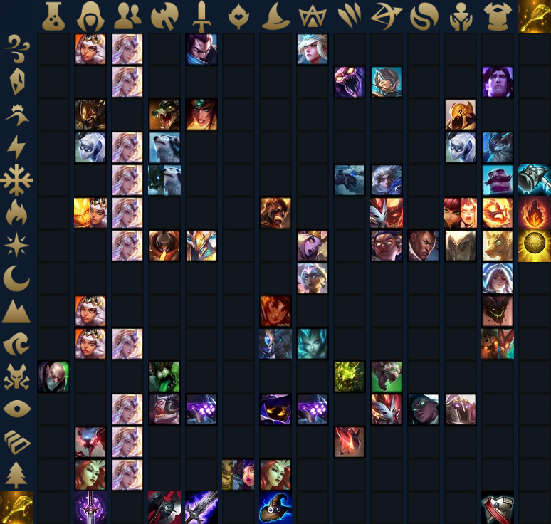 TFT Champion Cheat Sheet Set 2