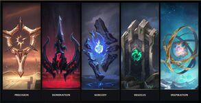 Runes 2018