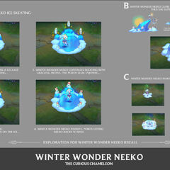 Winter Wonder Neeko Concept 3 (by Riot Artist <a href=