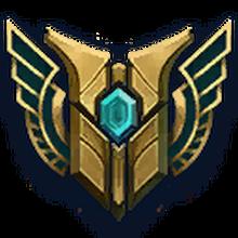 Maestría de Campeones   Wiki League of Legends   Fandom