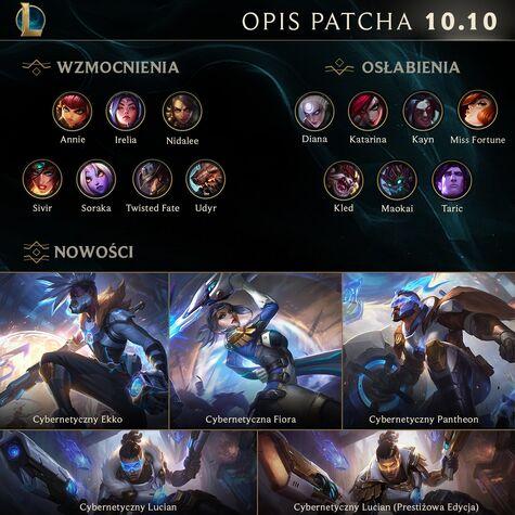 Opis patcha 10.10