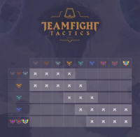 Teamfight Tactics ranked restrictions