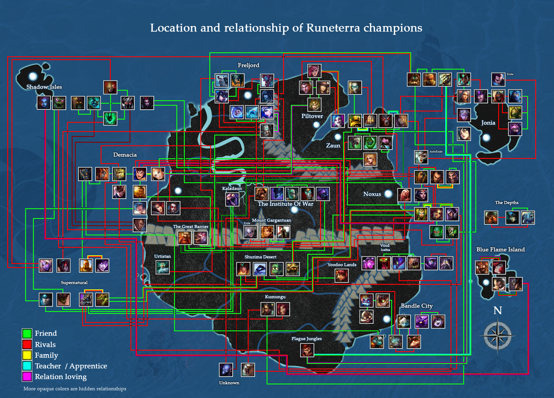 Map of Runeterra champions relations | League of Legends Wiki ...
