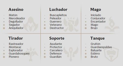 Títulos Maestría de Campeones