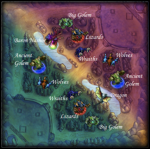 483px-Summoner's Rift jungle map with monsters