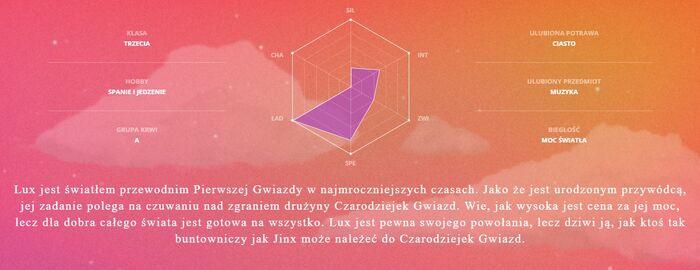 CzG Lux - infografika