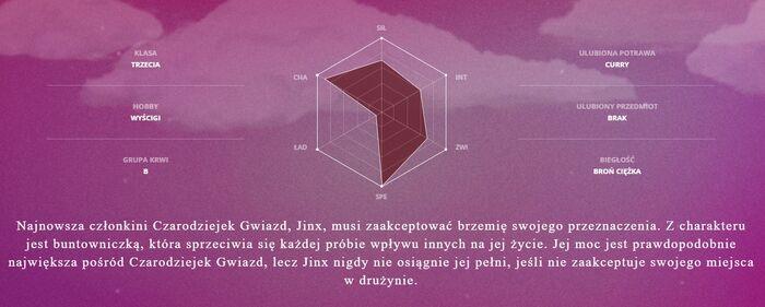 CzG Jinx - infografika