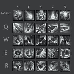 Pantheon Update Icon Concept 3 (by Riot Artist <a rel=
