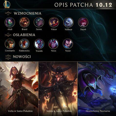 Opis patcha 10.12