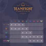 Teamfight Tactics clasificatorias restricciones