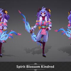 Model Kindred Duchowego Rozkwitu 4 <small>(autor: <a rel=