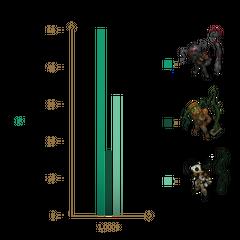 Resistance Illaoi Concept 5