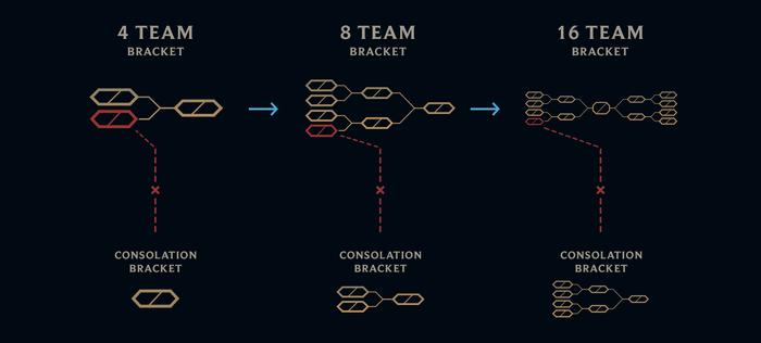 Clash Structure beta