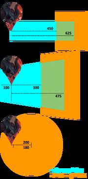 Aatrox hitbox areas
