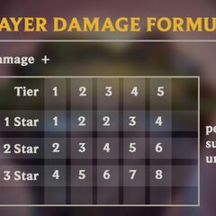 Player Damage formula