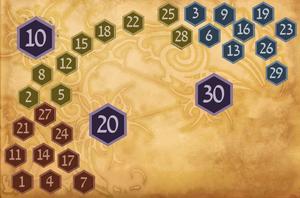 Runenplätze