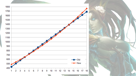 Zyra Health Comparison
