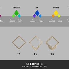 Eternals Concept 2 (by Riot Artist <a href=