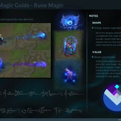 Ryze Update Concept 3