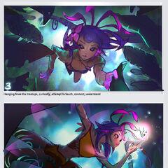 Concepto de la ilustración de Neeko 2 (por el artista de Riot, <a class=