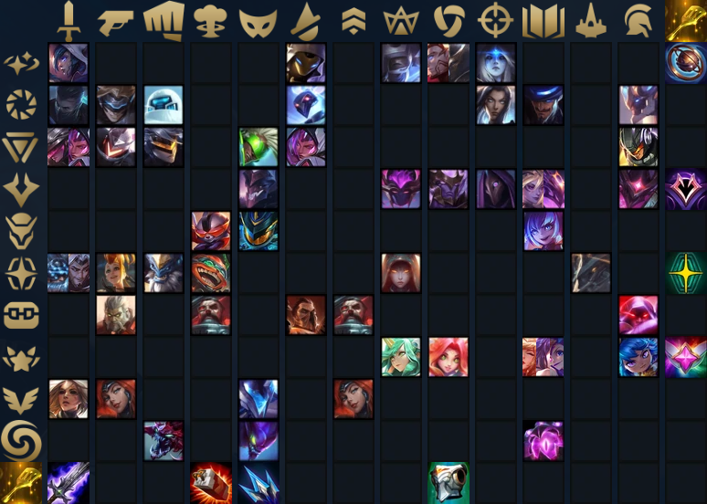 TFT Champion Cheat Sheet Set 3