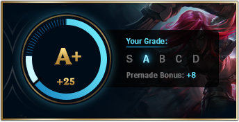 Champion Mastery 2
