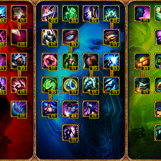 All 2015 Summoner Masteries