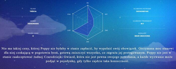 CzG Poppy - infografika