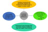 Learner centered app