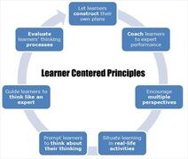 Learner Centered Principles full