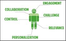 Learner-centered-resized-600