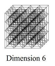 Dimension 6