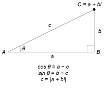 Trig triangle
