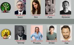 Внешность персонажей и актёров