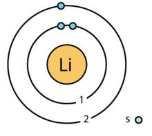 3 lithium (li) bohr model
