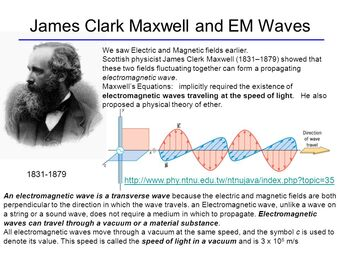 James Clerk Maxwell | The Evolution of Medical Imaging Technology