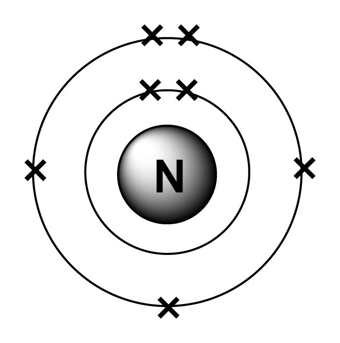 Nitrogen Ground State